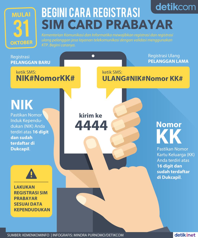 cara registrasi Kartu Prabayar dengan NIK dan KK