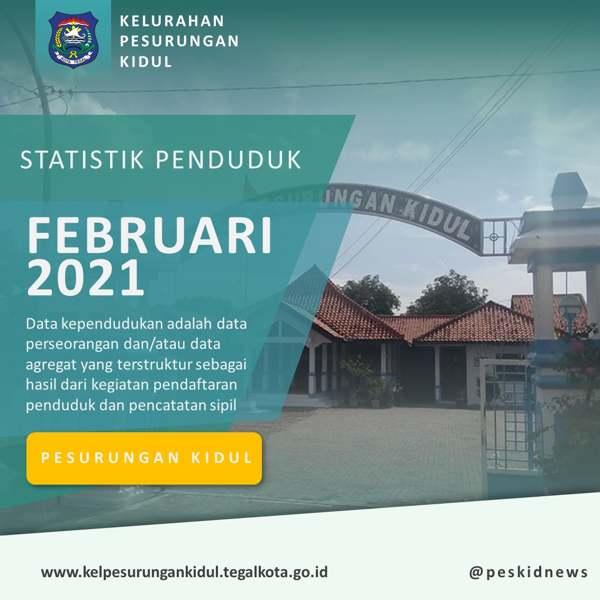 Statistik Penduduk Kel. Pesurungan Kidul Per 28/2/2021