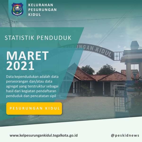Statistik Penduduk Bulan Maret 2021